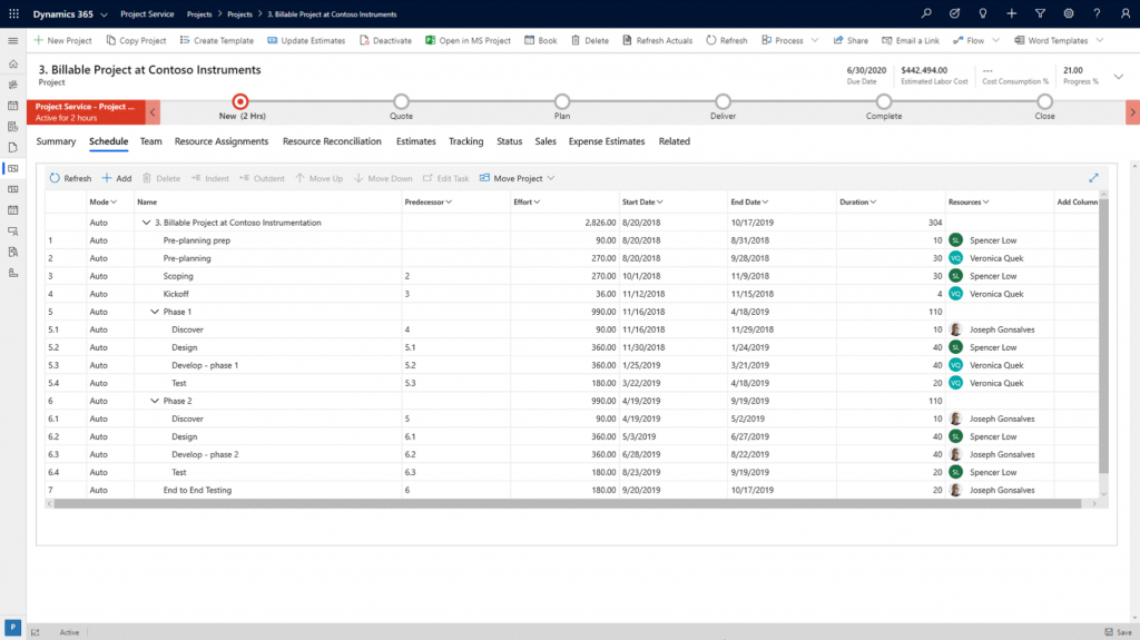 Project Operations Microsoft Dynamics 365 Sales